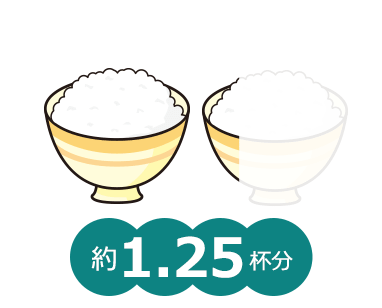 お弁当箱半分に入るご飯の量、お茶碗(約200ml) 約1.25杯分